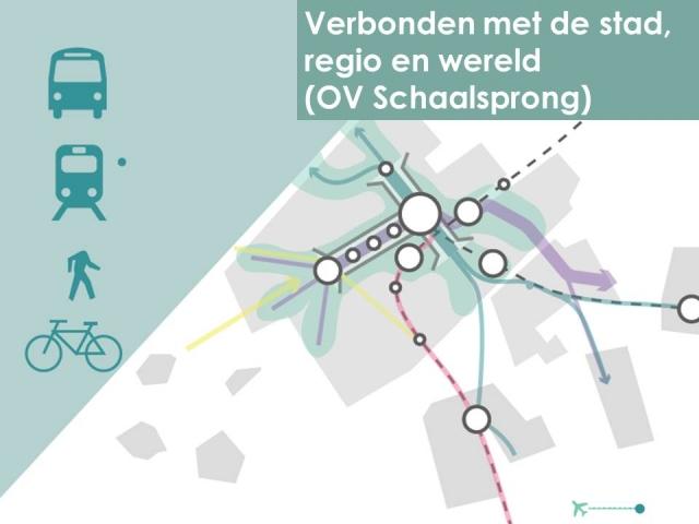 Den Haag 2040 - Leyenburg corridor