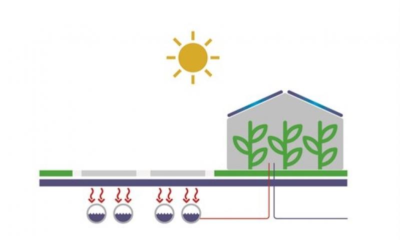 Proeftuinen energietransitie N470 en N211